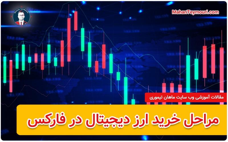 خرید ارز دیحیتال در فارکس